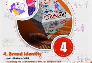 Inspimate - Brand Identity, Logo + Stationery Set - Business Startup and Re-branding