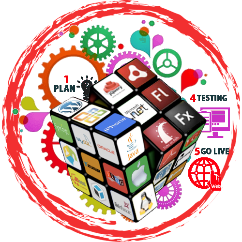 Bespoke, Custom Software Development, Apps Development by Inspimate