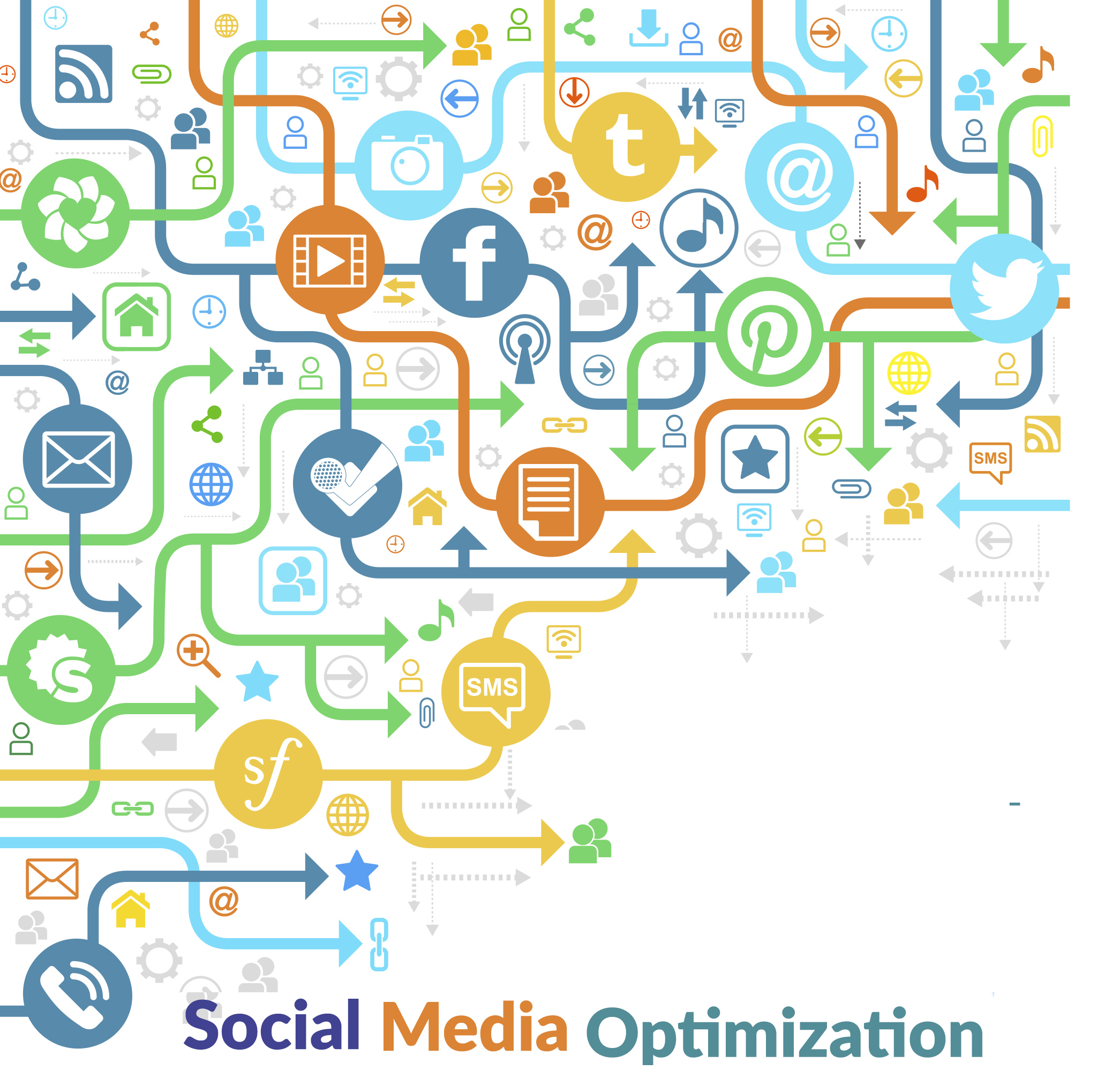 Digital Marketing, Social Media Marketing, Search Engine Optimization