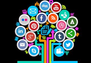 Digital Marketing, Online marketing, SEO, SEM, SMM processes.