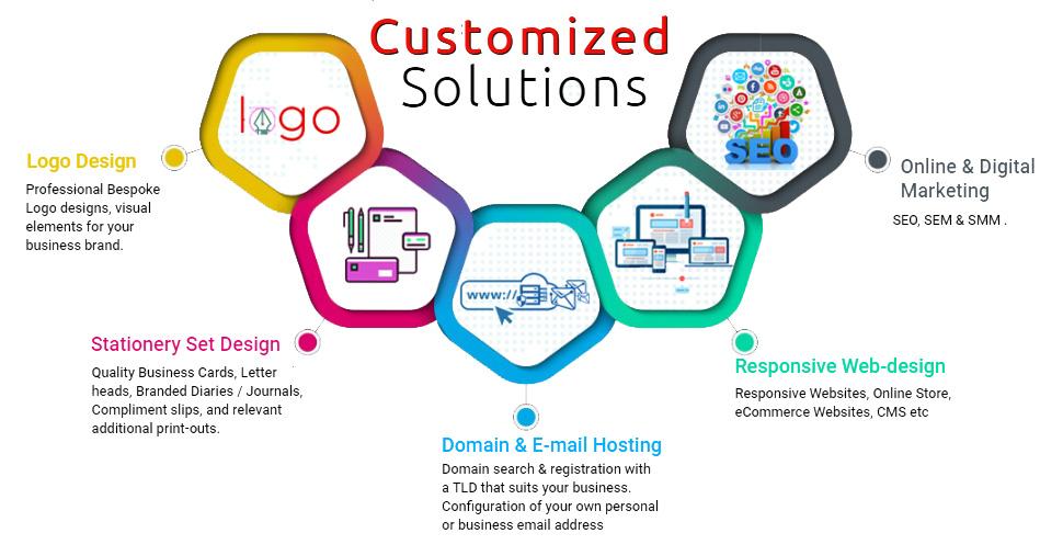Startup, Corporate, Branding, Web Design, E-commerce, Online, Digital Marketing by Inspimate