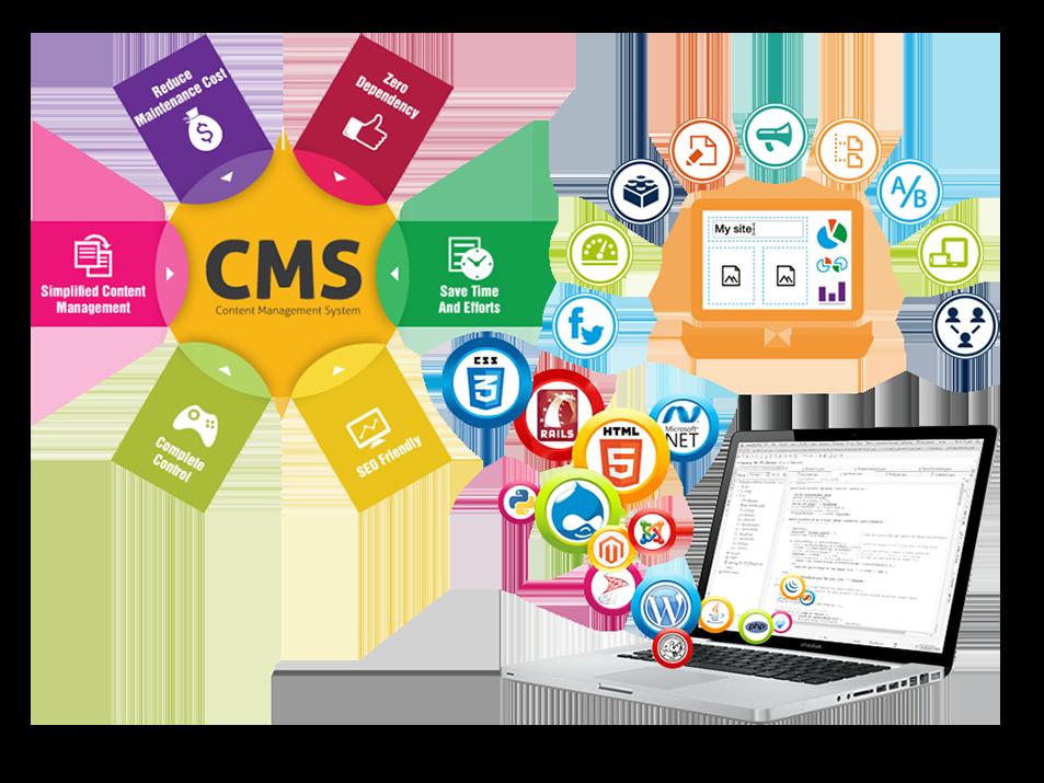 CMS, Wordpress, Joomla - Website, Web Design, Web Designers in Mombasa, Kenya by Inspimate