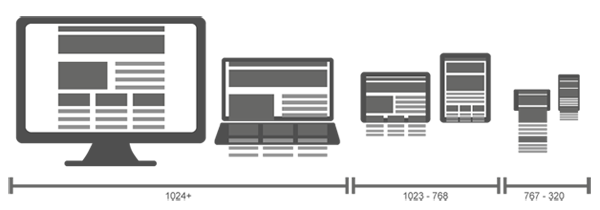 Website, Web Design, Web Designers in Mombasa, Kenya by Inspimate